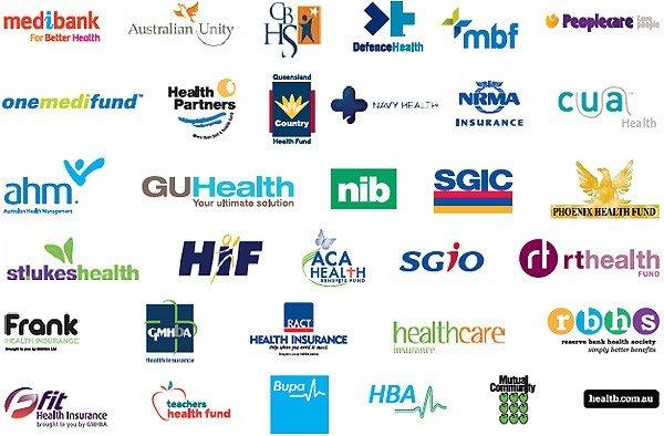 health fund rebate sydney